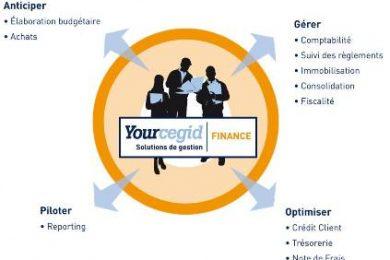 Finance et comptabilité